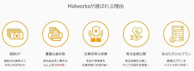 Midworksが選ばれる5つの理由