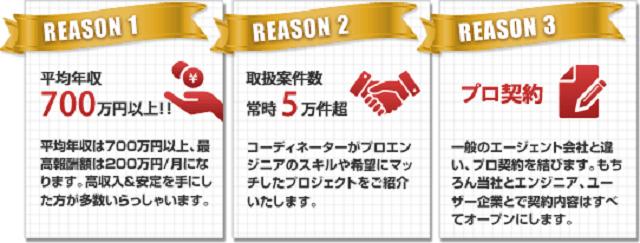 PE-BANKが選ばれる3つの理由