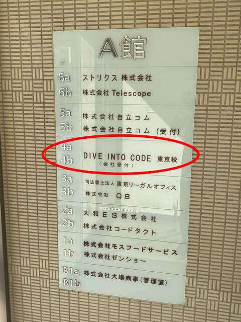 DIVE INTO CODEの入る大場ビルA館のフロアガイド写真