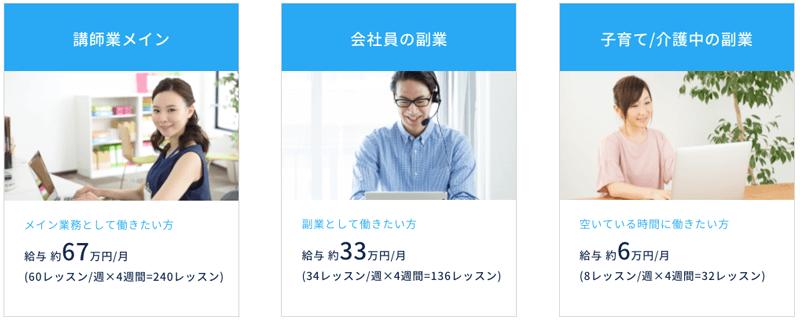CodeCampの講師/メンターの働き方と収入イメージの紹介画像