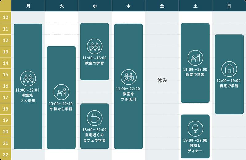 DMM WEBCAMP(ウェブキャンプ)の学習スケジュール一例