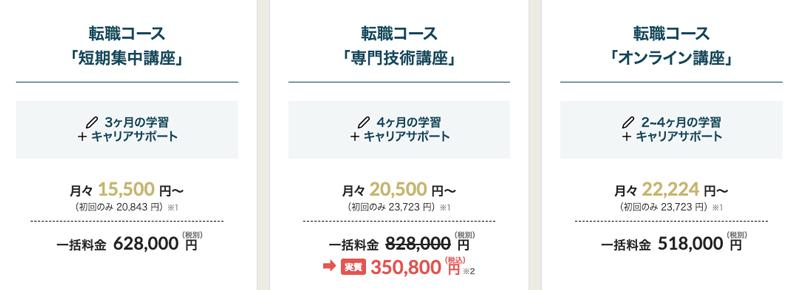 DMM WEBCAMP(ウェブキャンプ)のコース紹介と学習期間と料金のイメージ