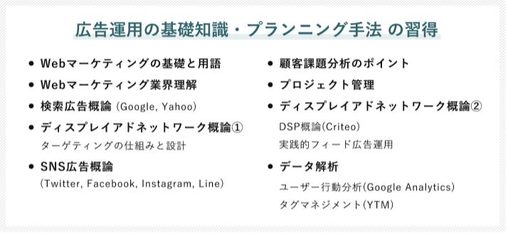 マケキャンbyDMM.com(旧:DMMマーケティングキャンプ)のカリキュラム「広告運用の基礎知識・プランニング手法の習得」紹介イメージ